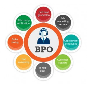 BPO Projects In Pune
